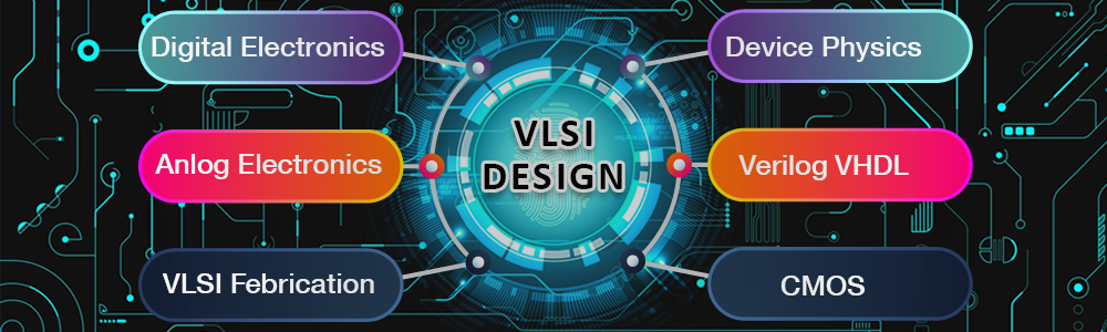 VLSI Development