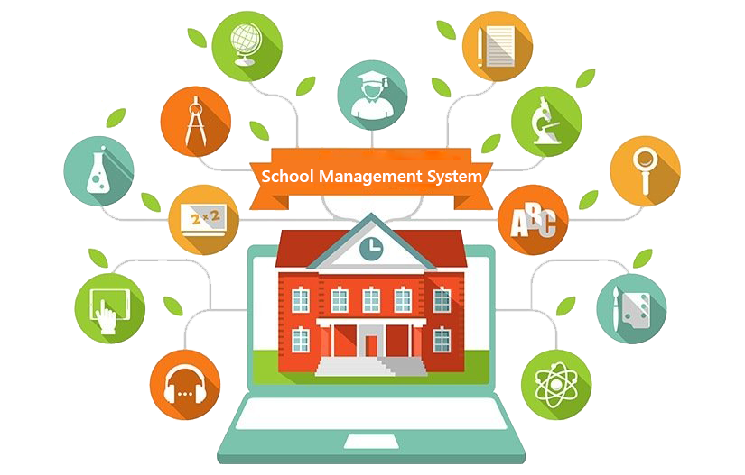School ERP Development - Efficient INDIA